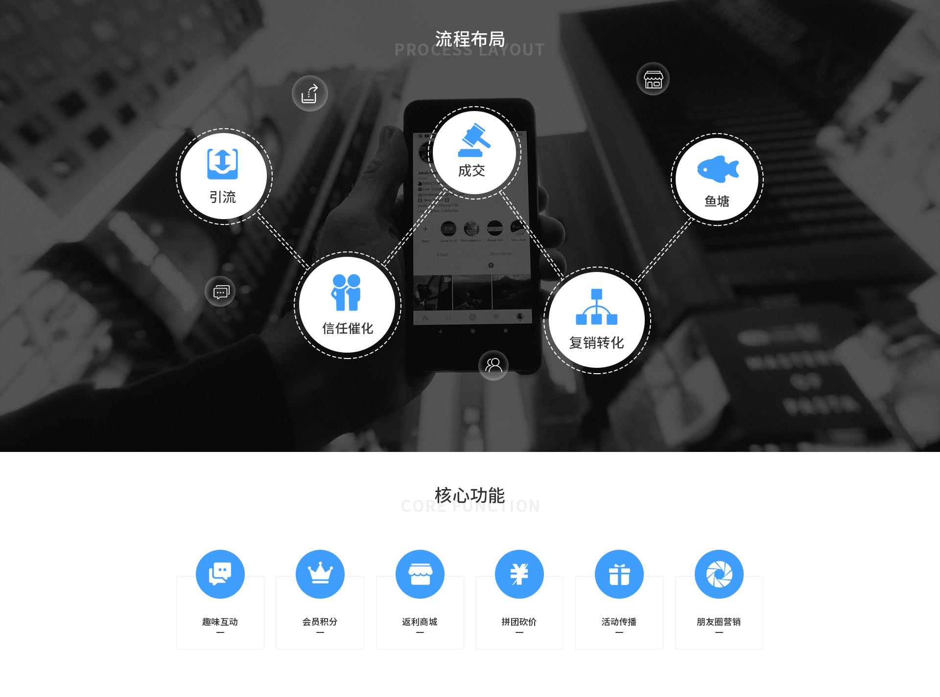 社交电商解决方案架构